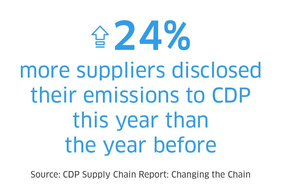 Emissions disclosed stats