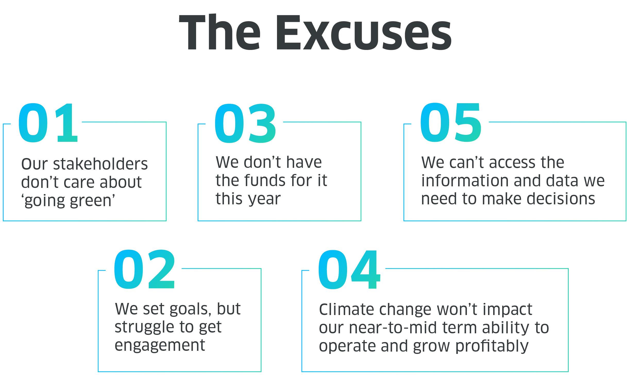 5 sustainability excuses