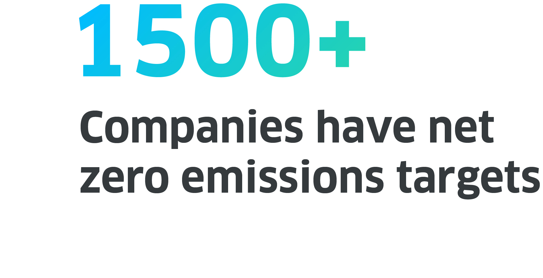 1500+ companies have net zero emissions targets