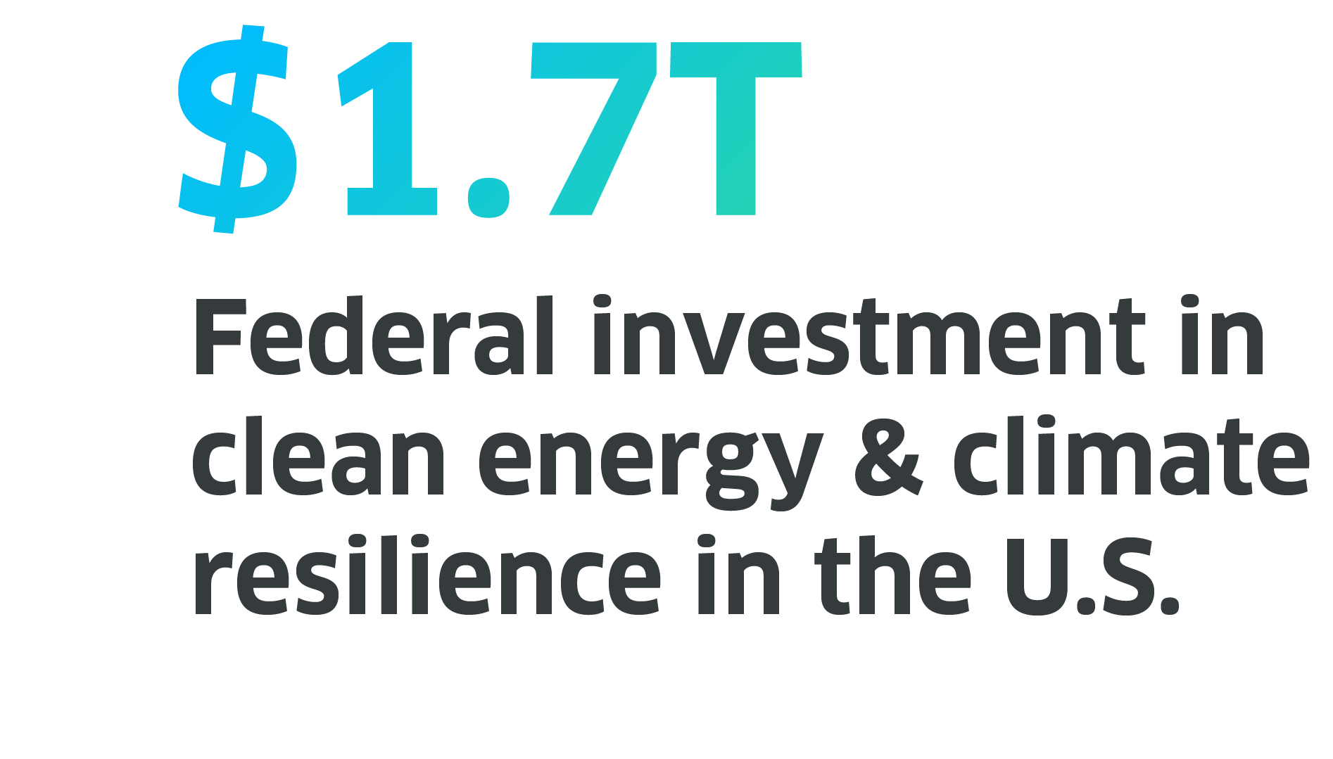1.7T federal investment in clean energy & Resilience