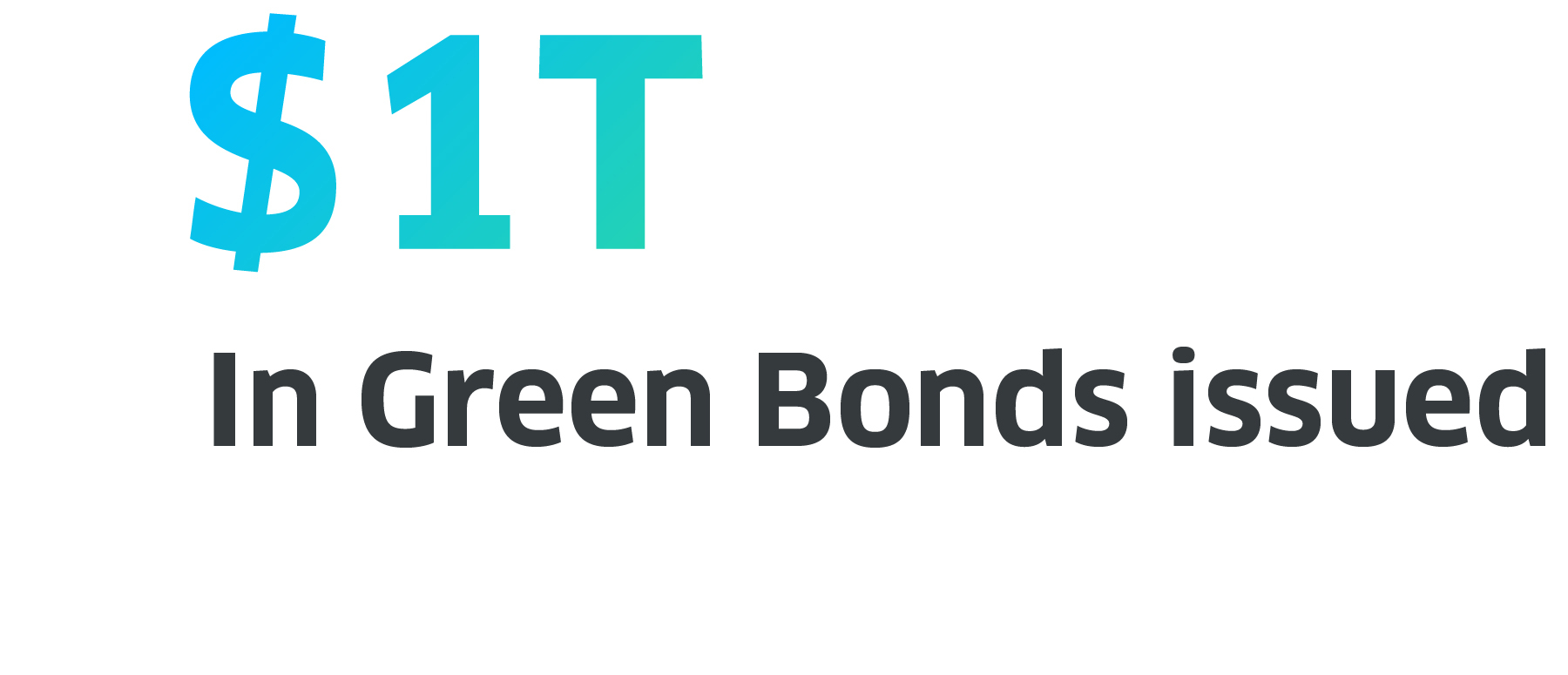 $1T in green bonds issued