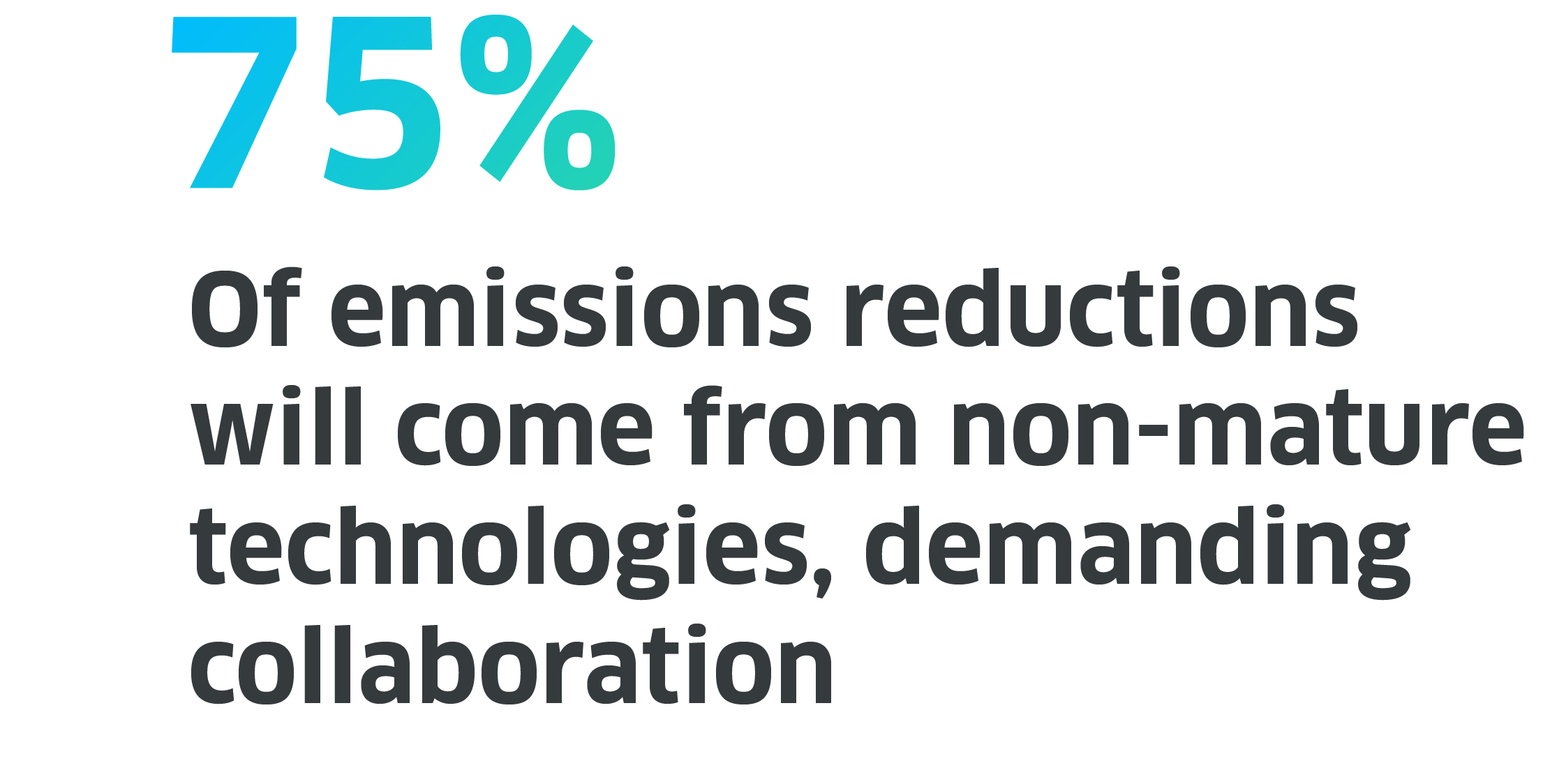 7% of emissions reductons will come from non mature tech
